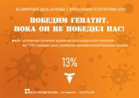 fact-06